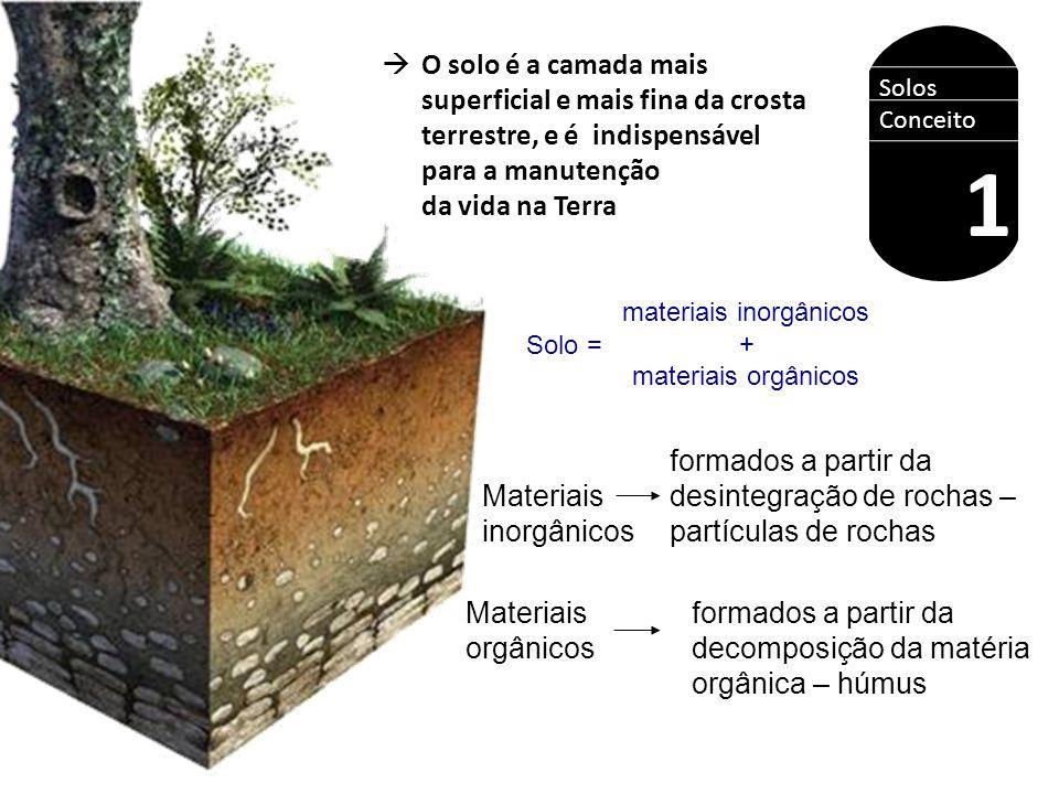 materiais inorgânicos + materiais orgânicos