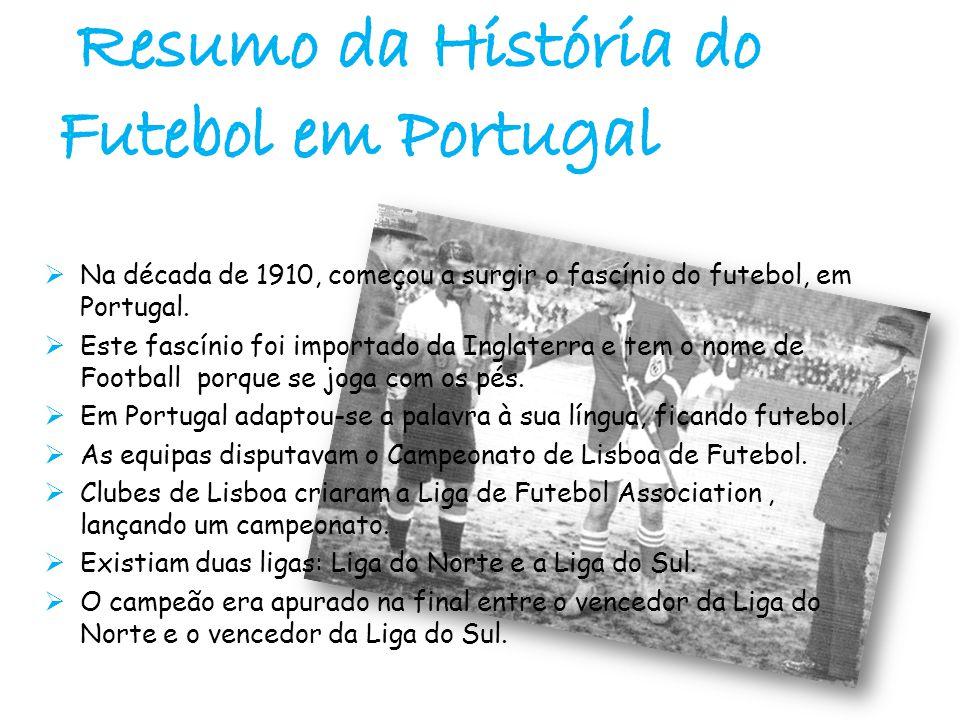 Resumo da História do Futebol em Portugal