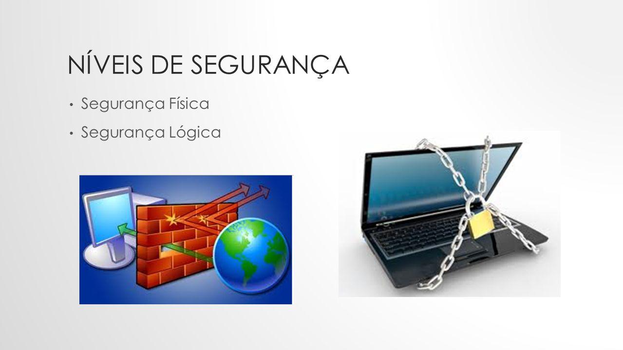 Níveis de Segurança Segurança Física Segurança Lógica