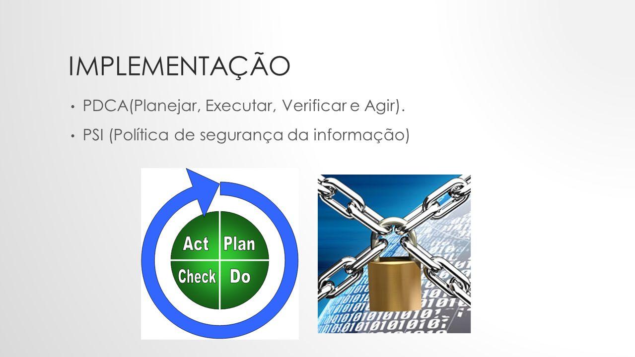 Implementação PDCA(Planejar, Executar, Verificar e Agir).