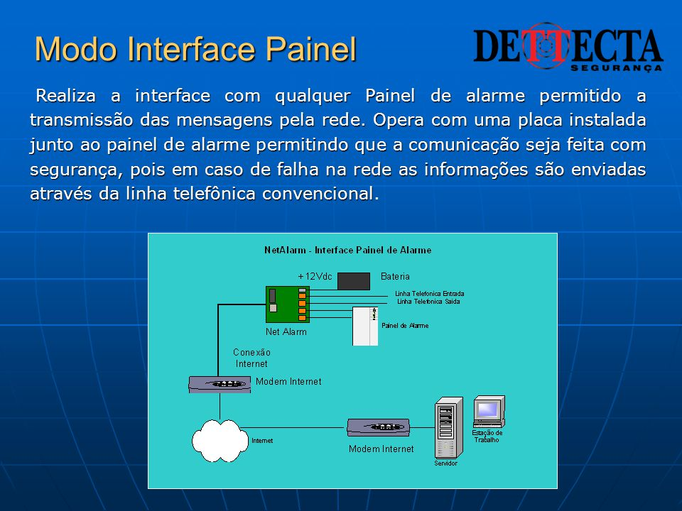 Modo Interface Painel