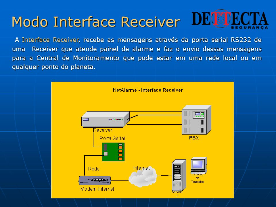 Modo Interface Receiver