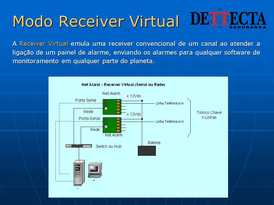 Modo Receiver Virtual