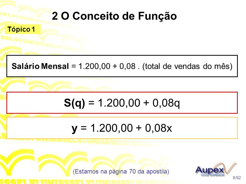 2 O Conceito de Função S(q) = 1.200,00 + 0,08q y = 1.200,00 + 0,08x
