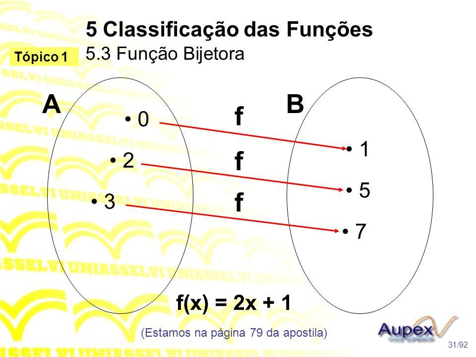 5 Classificação das Funções 5.3 Função Bijetora