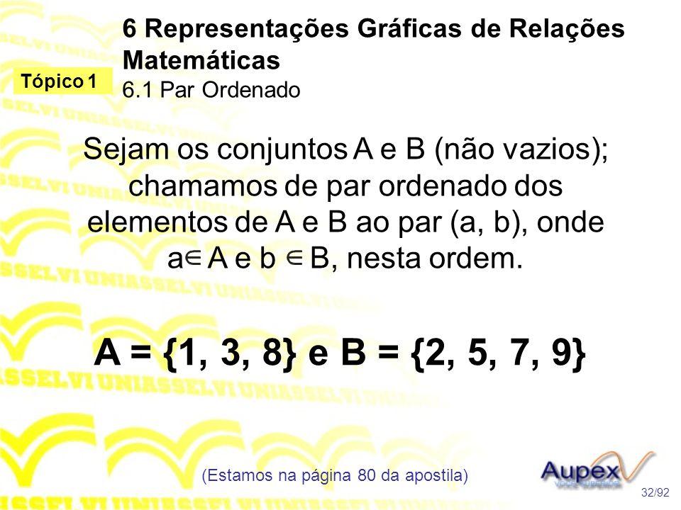 6 Representações Gráficas de Relações Matemáticas 6.1 Par Ordenado