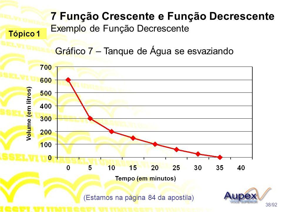 7 Função Crescente e Função Decrescente Exemplo de Função Decrescente