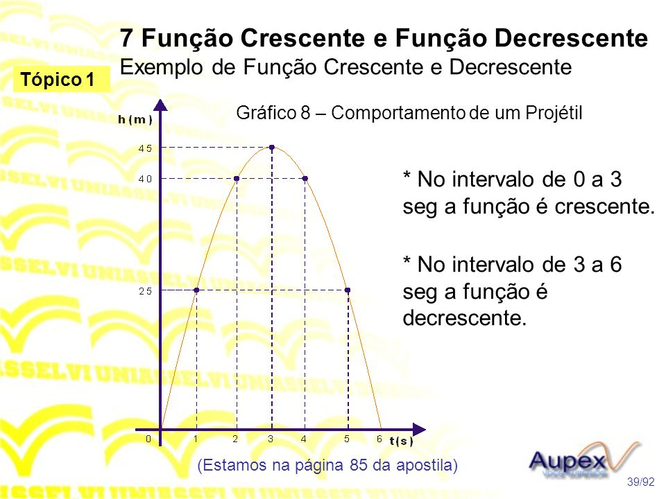 7 Função Crescente e Função Decrescente Exemplo de Função Crescente e Decrescente