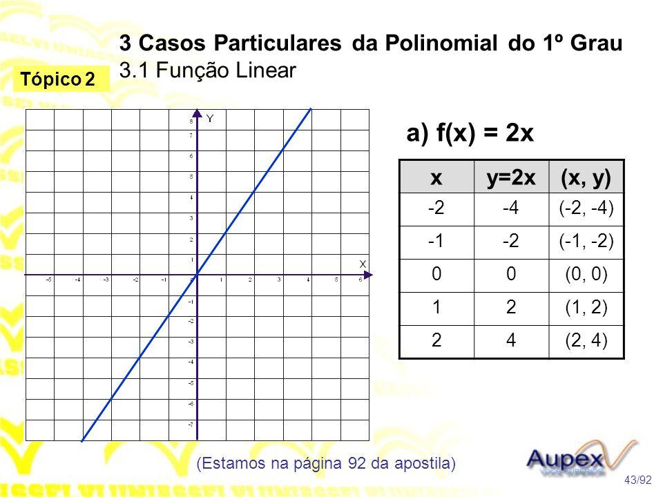 3 Casos Particulares da Polinomial do 1º Grau 3.1 Função Linear