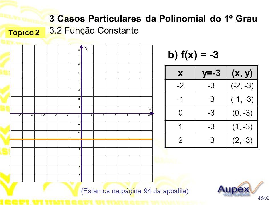3 Casos Particulares da Polinomial do 1º Grau 3.2 Função Constante