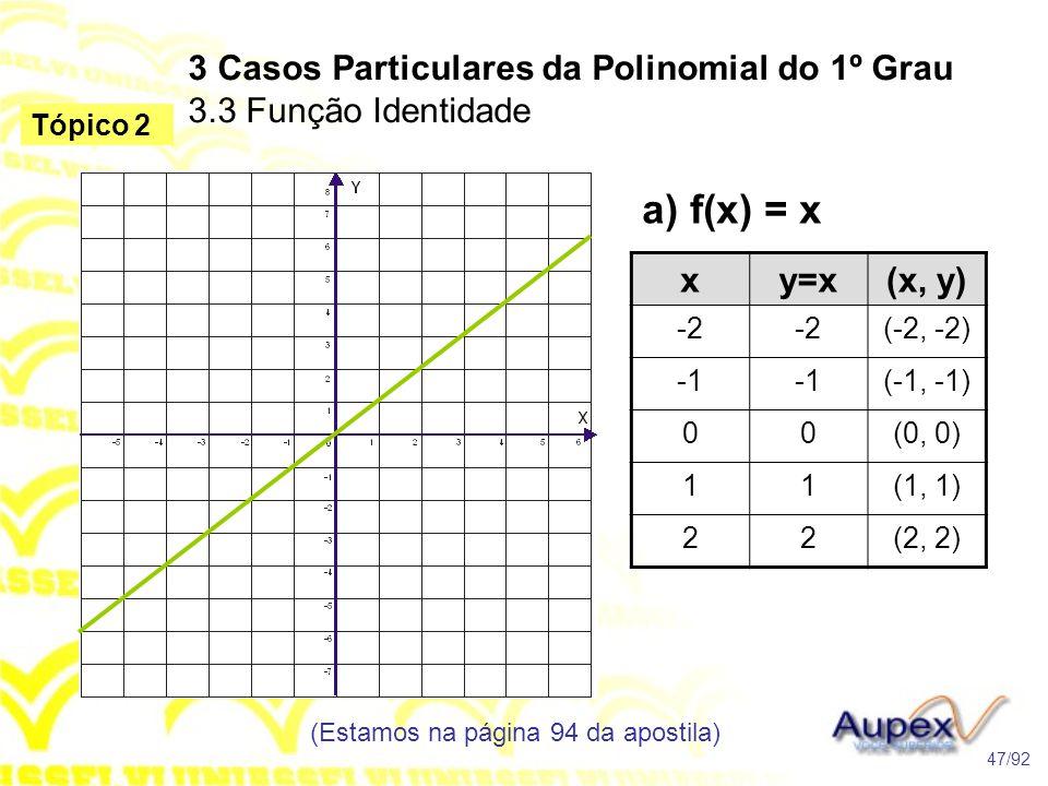 3 Casos Particulares da Polinomial do 1º Grau 3.3 Função Identidade