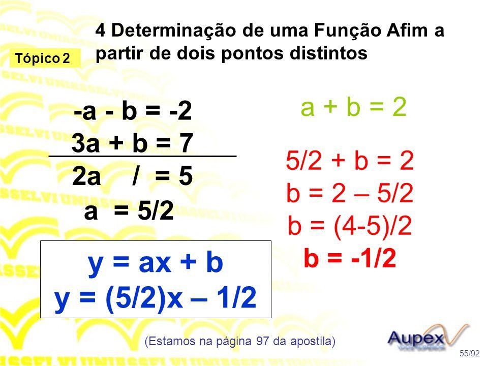 4 Determinação de uma Função Afim a partir de dois pontos distintos