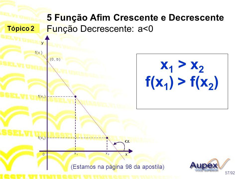 5 Função Afim Crescente e Decrescente Função Decrescente: a<0