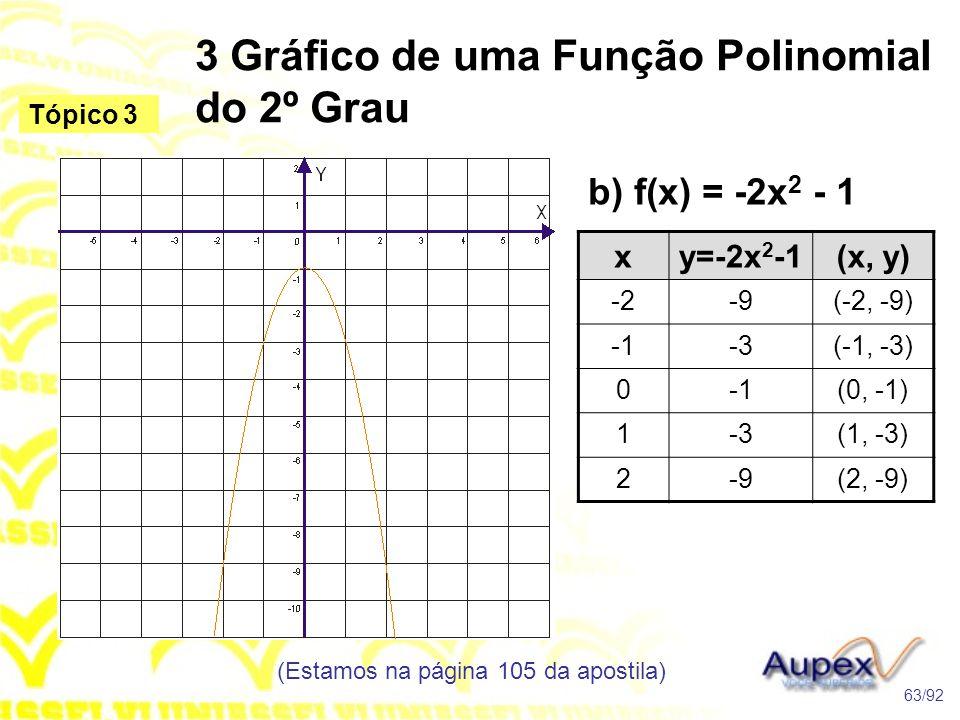 3 Gráfico de uma Função Polinomial do 2º Grau