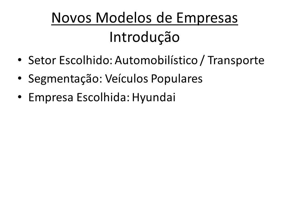 Novos Modelos de Empresas Introdução