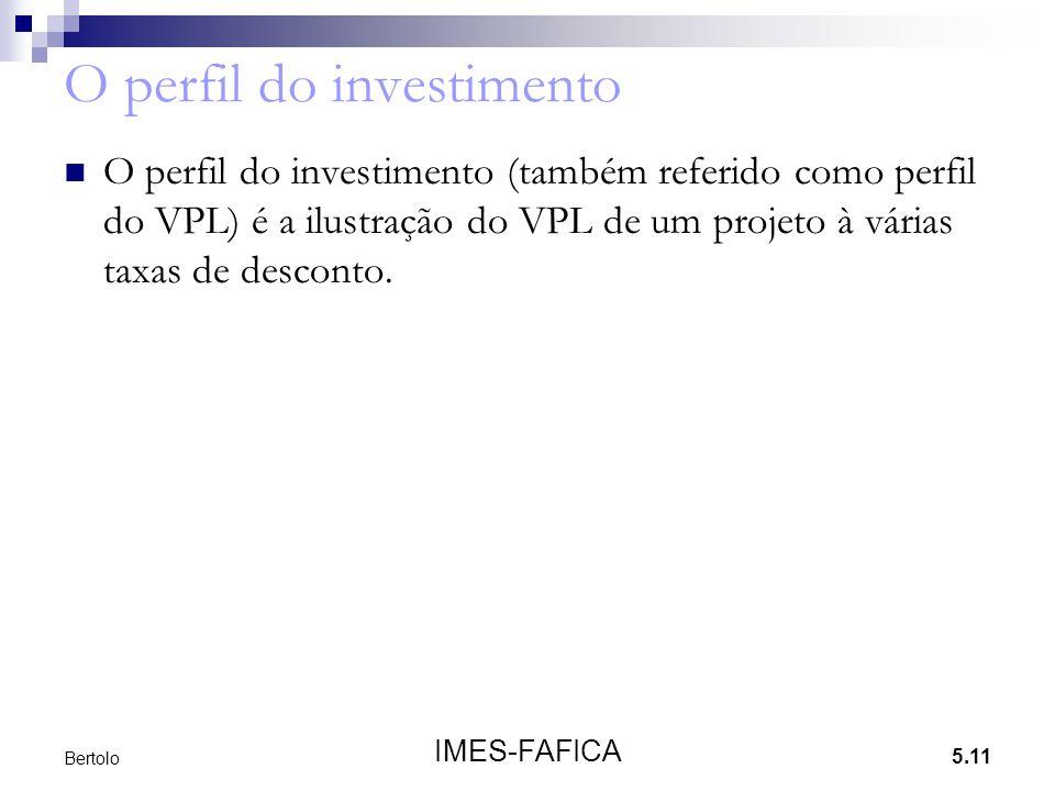 O perfil do investimento