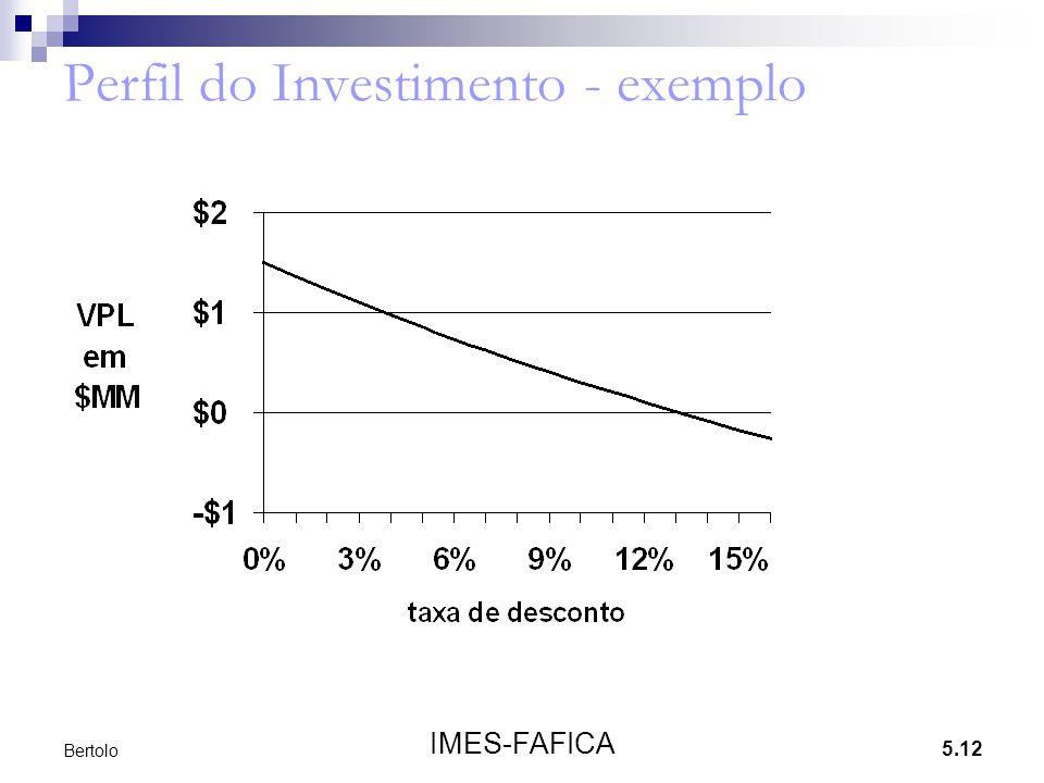 Perfil do Investimento - exemplo