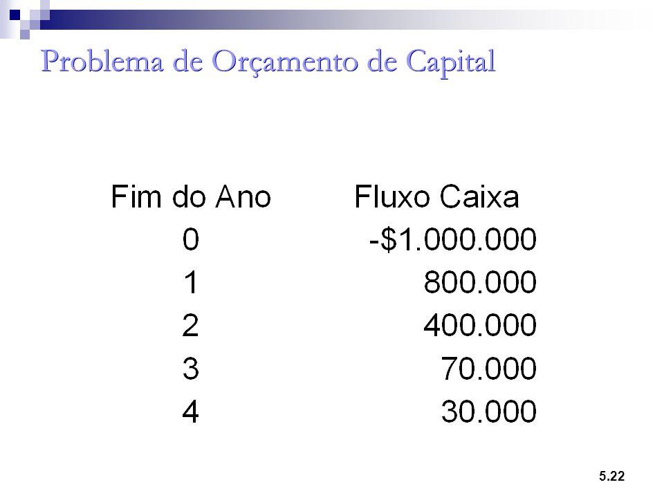 Problema de Orçamento de Capital