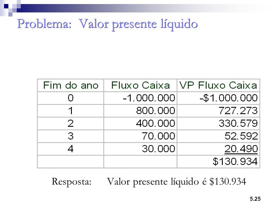 Problema: Valor presente líquido