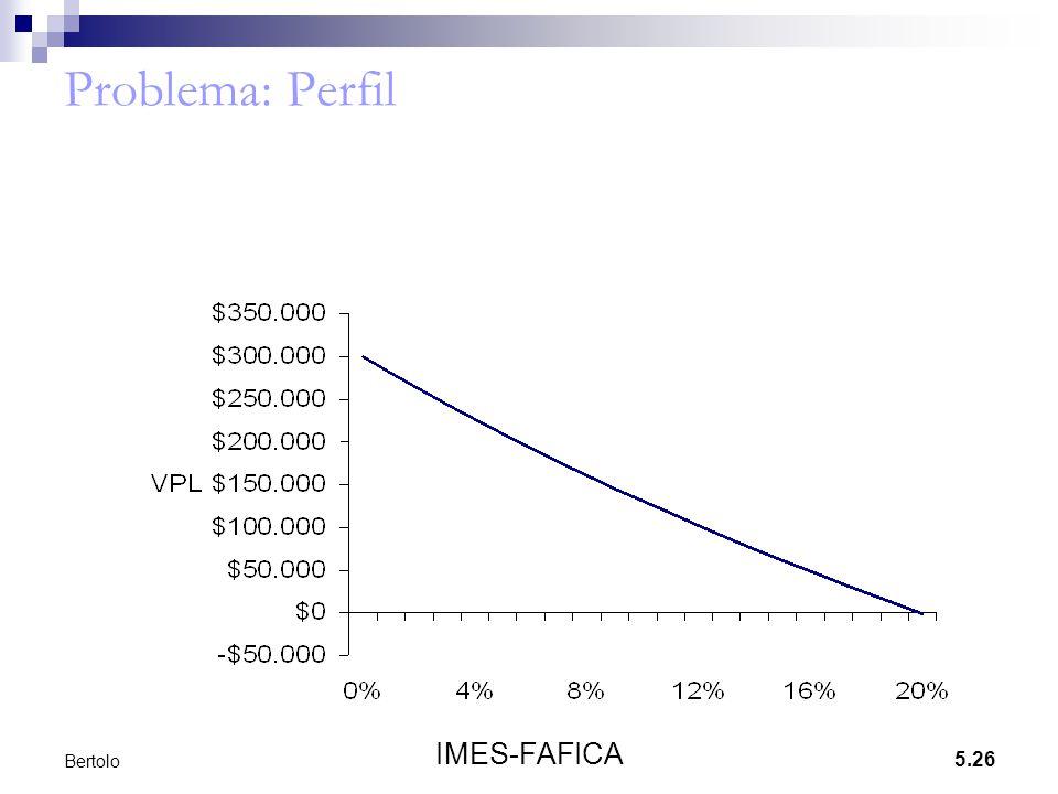 Problema: Perfil Bertolo IMES-FAFICA