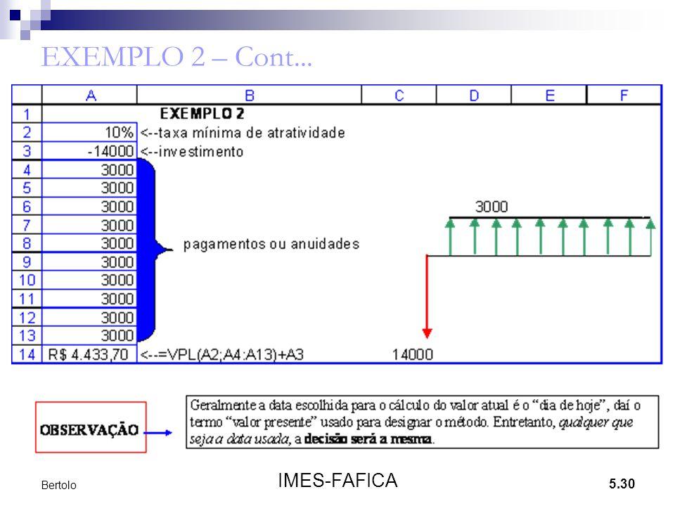 EXEMPLO 2 – Cont... Bertolo IMES-FAFICA
