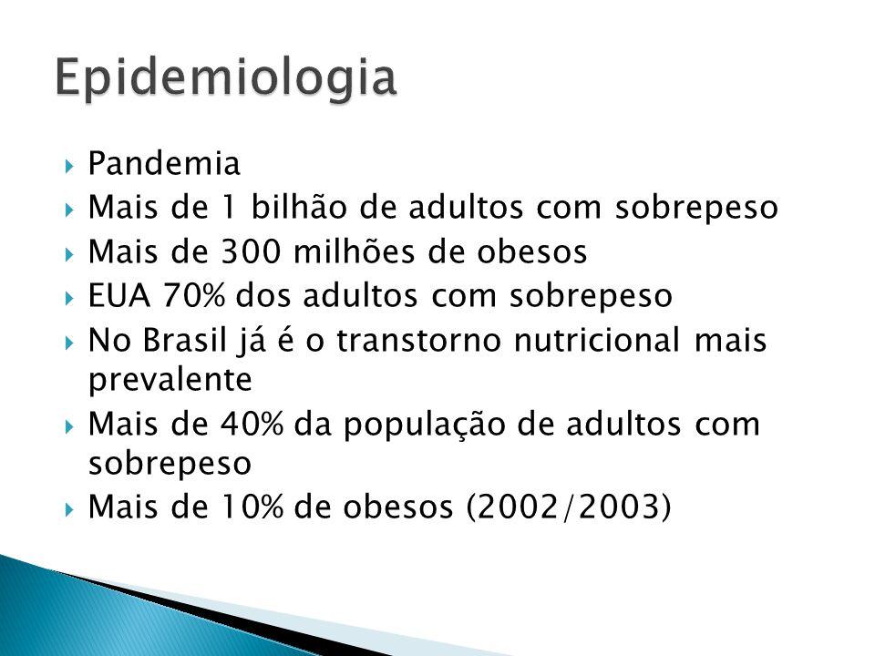 Epidemiologia Pandemia Mais de 1 bilhão de adultos com sobrepeso