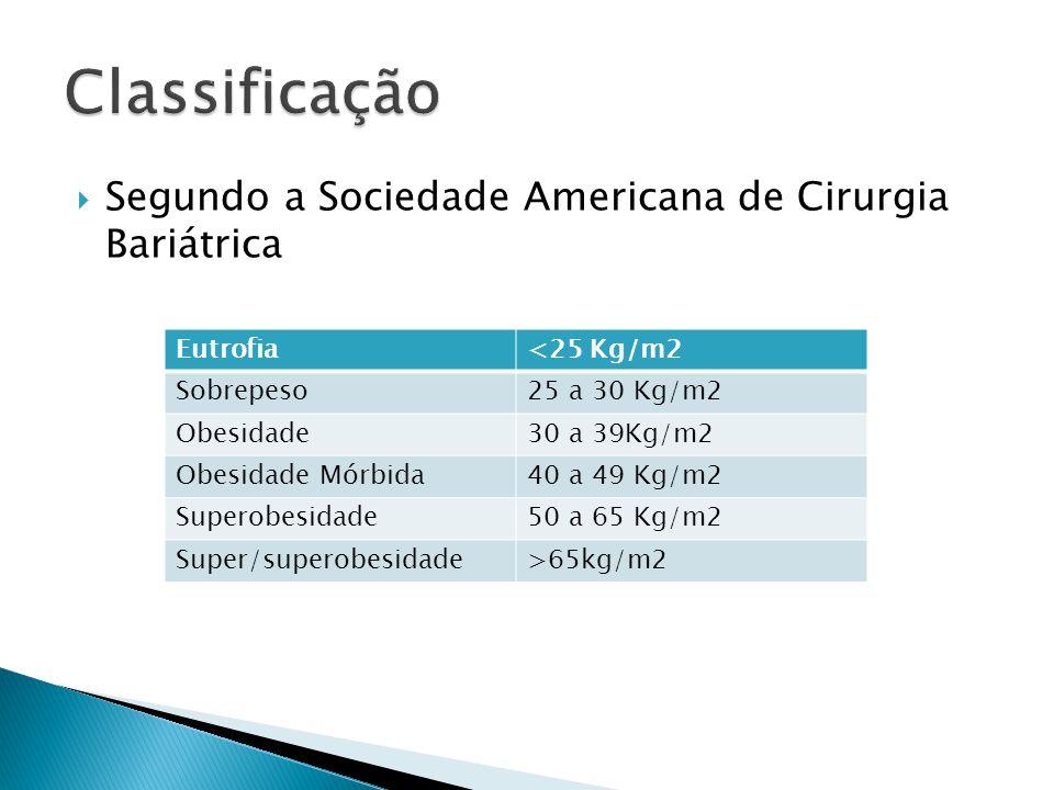 Classificação Segundo a Sociedade Americana de Cirurgia Bariátrica