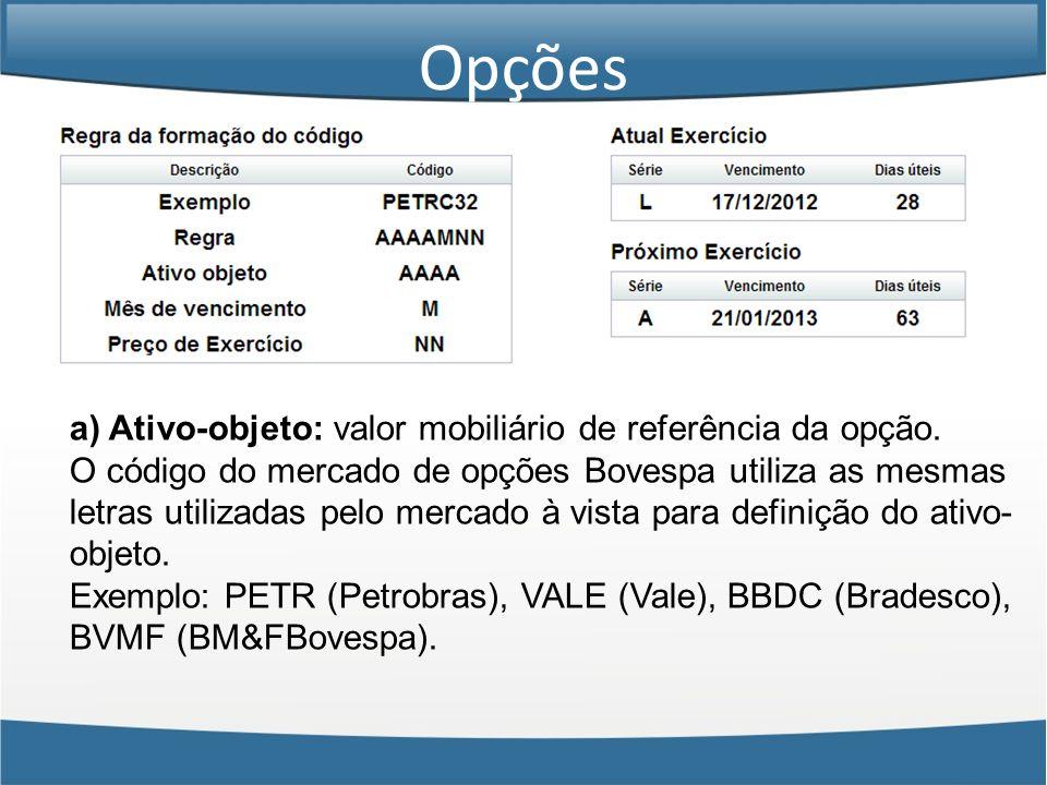 Opções a) Ativo-objeto: valor mobiliário de referência da opção.