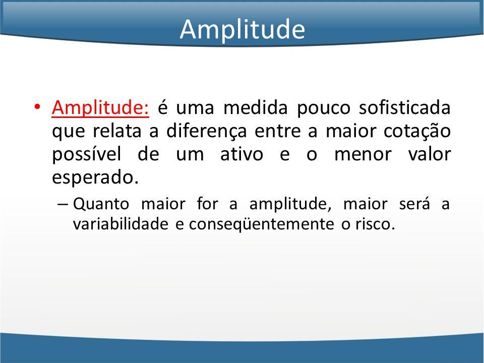 Amplitude Amplitude: é uma medida pouco sofisticada que relata a diferença entre a maior cotação possível de um ativo e o menor valor esperado.