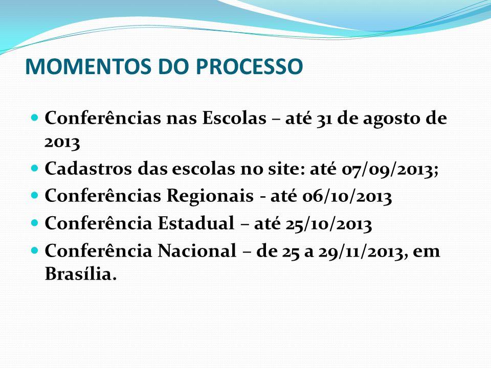 MOMENTOS DO PROCESSO Conferências nas Escolas – até 31 de agosto de 2013. Cadastros das escolas no site: até 07/09/2013;