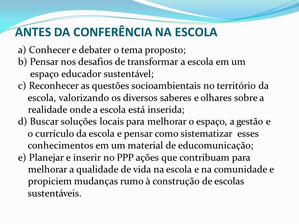 ANTES DA CONFERÊNCIA NA ESCOLA