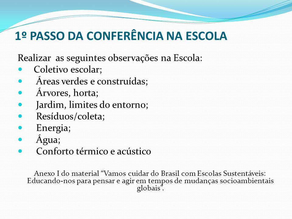 1º PASSO DA CONFERÊNCIA NA ESCOLA