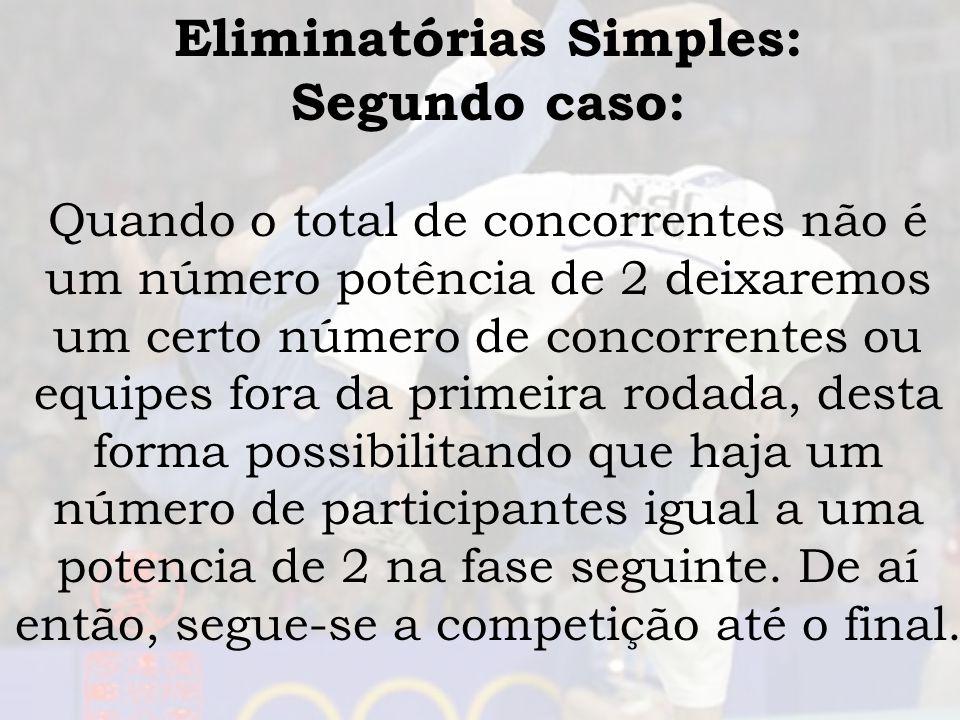 Eliminatórias Simples: