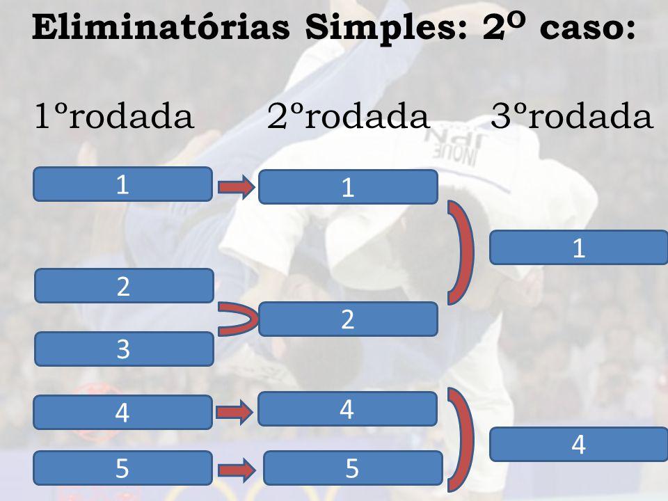 Eliminatórias Simples: 2O caso: