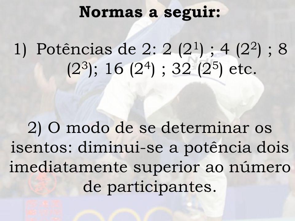 Potências de 2: 2 (21) ; 4 (22) ; 8 (23); 16 (24) ; 32 (25) etc.