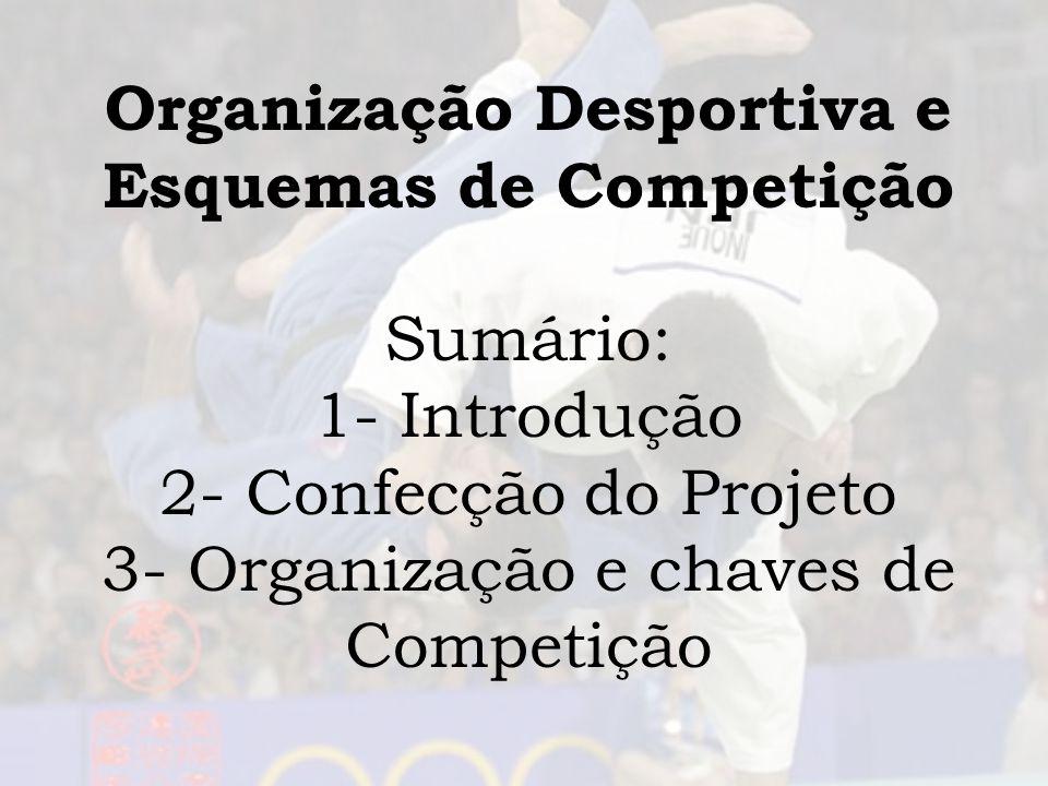 Organização Desportiva e Esquemas de Competição