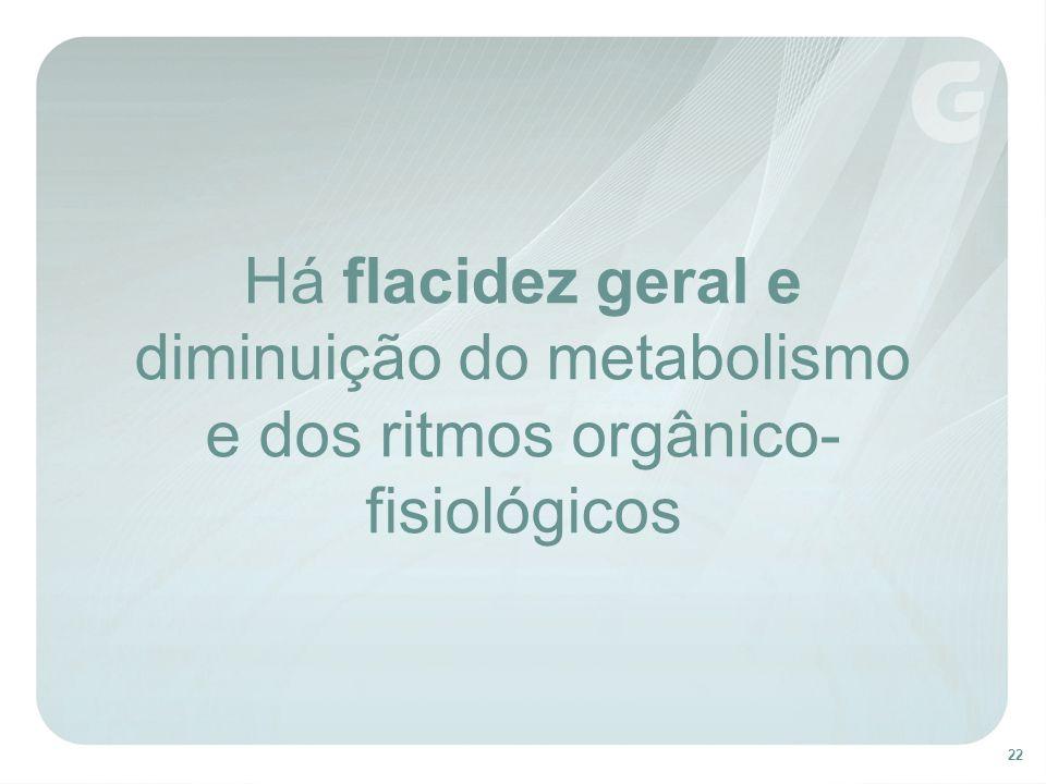 Há flacidez geral e diminuição do metabolismo