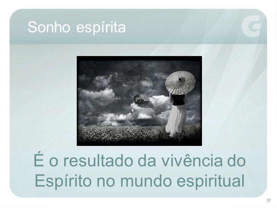É o resultado da vivência do Espírito no mundo espiritual
