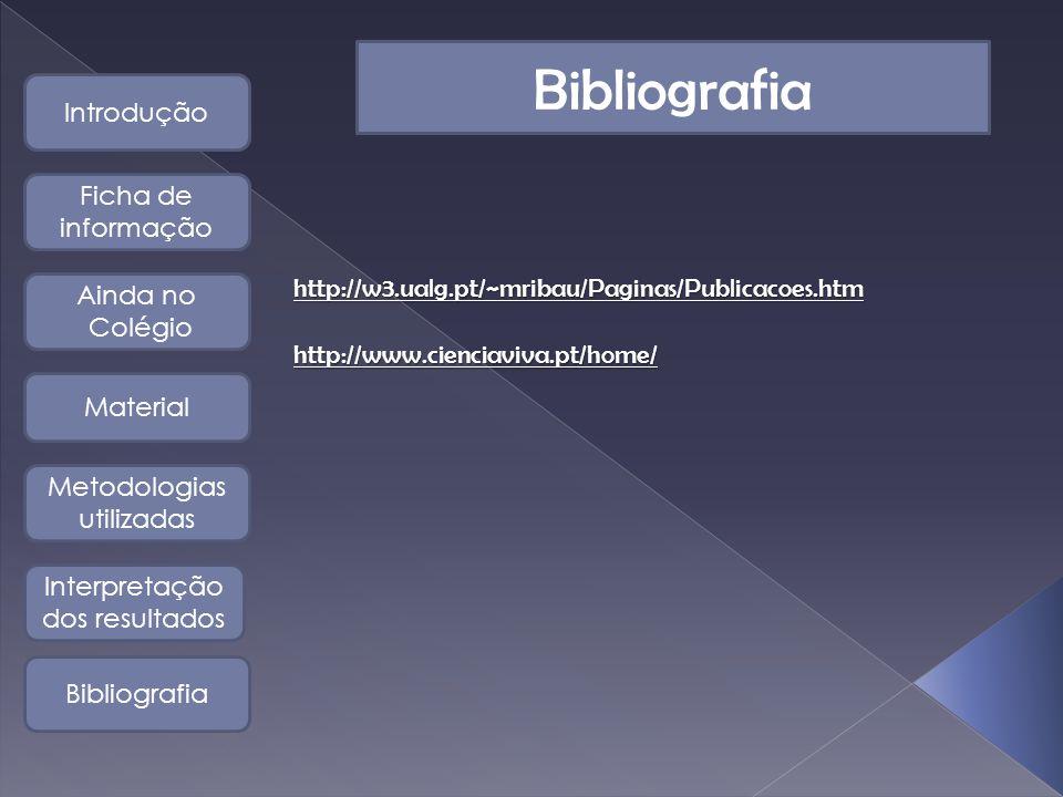 Bibliografia Introdução Ficha de informação