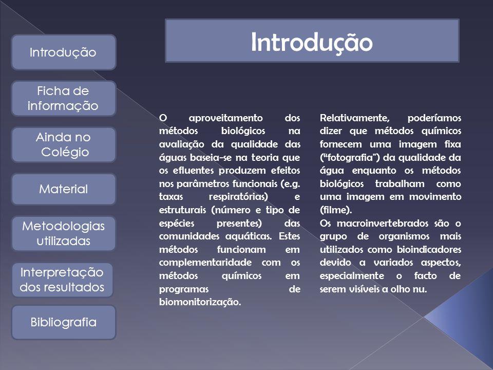 Introdução Introdução Ficha de informação Ainda no Colégio Material