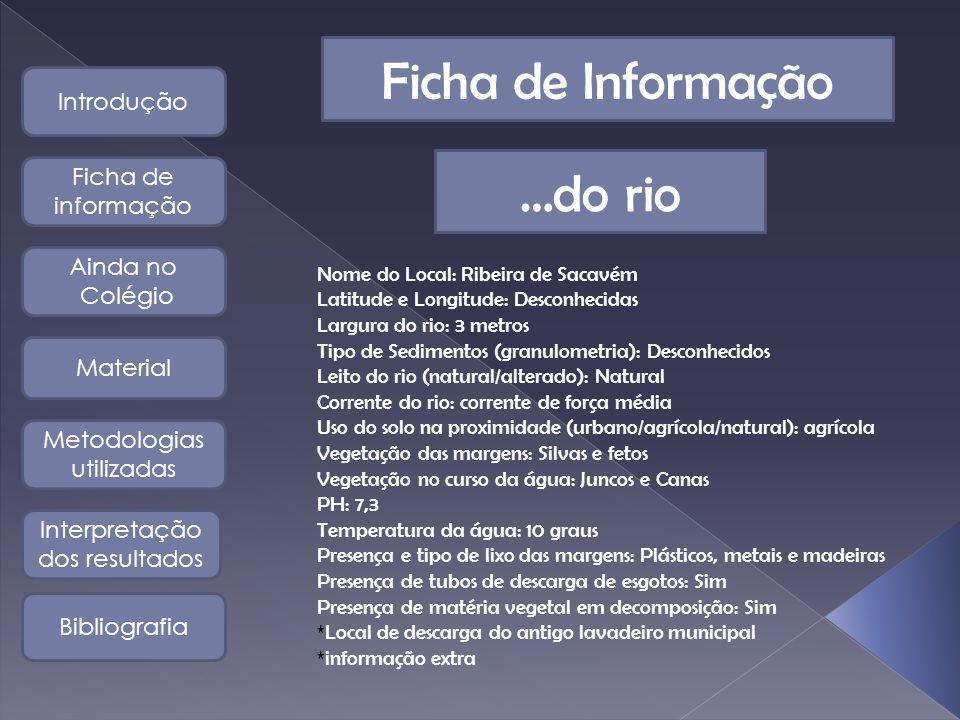 Ficha de Informação …do rio Introdução Ficha de informação Ainda no