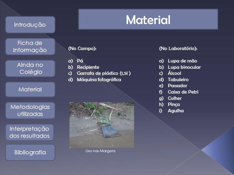Material Introdução Ficha de informação Ainda no Colégio Material