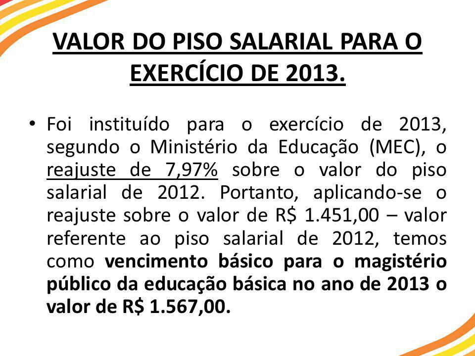VALOR DO PISO SALARIAL PARA O EXERCÍCIO DE 2013.