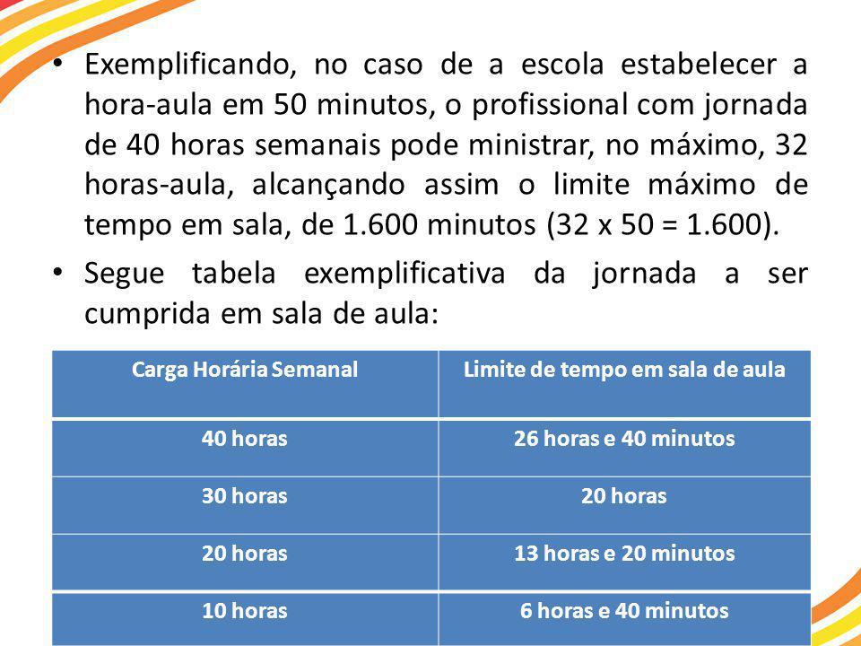 Limite de tempo em sala de aula