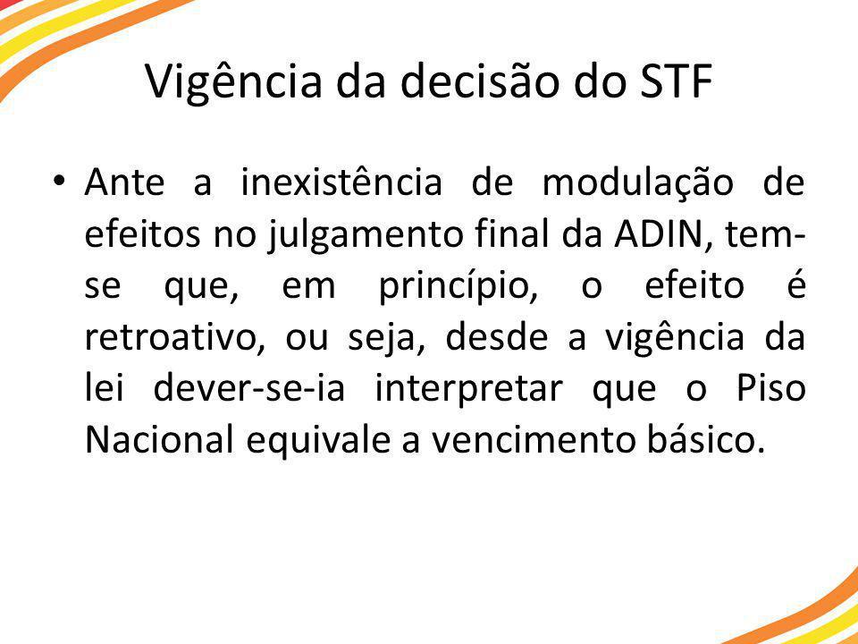 Vigência da decisão do STF