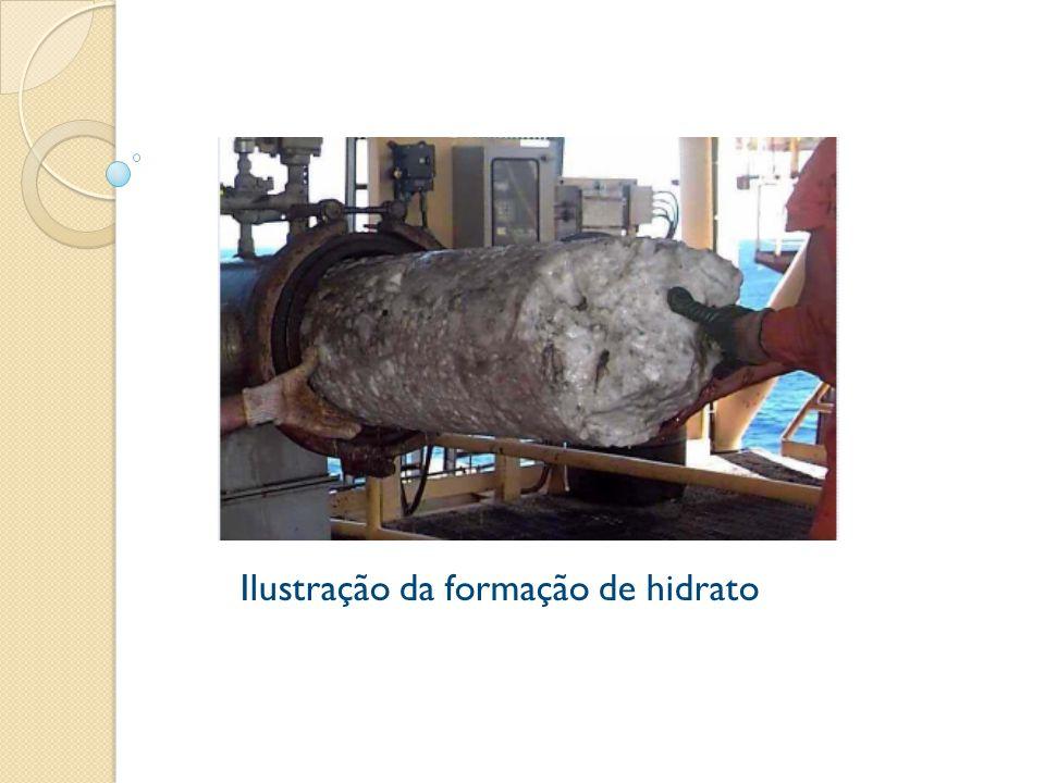 Ilustração da formação de hidrato