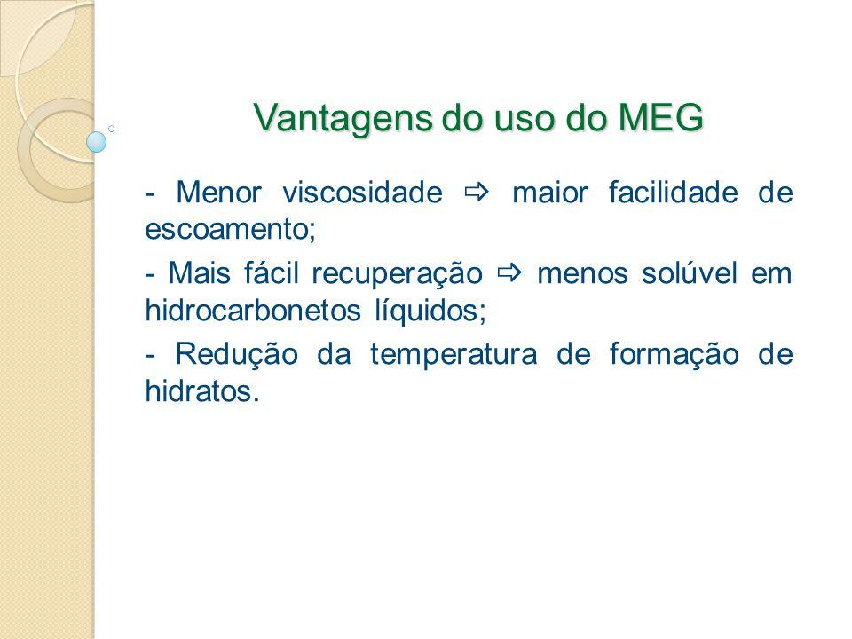 Vantagens do uso do MEG - Menor viscosidade  maior facilidade de escoamento;