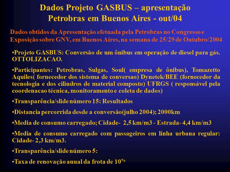 Dados Projeto GASBUS – apresentação Petrobras em Buenos Aires - out/04