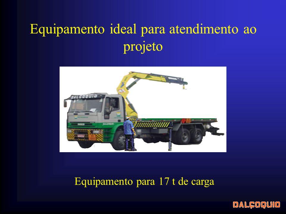 Equipamento ideal para atendimento ao projeto