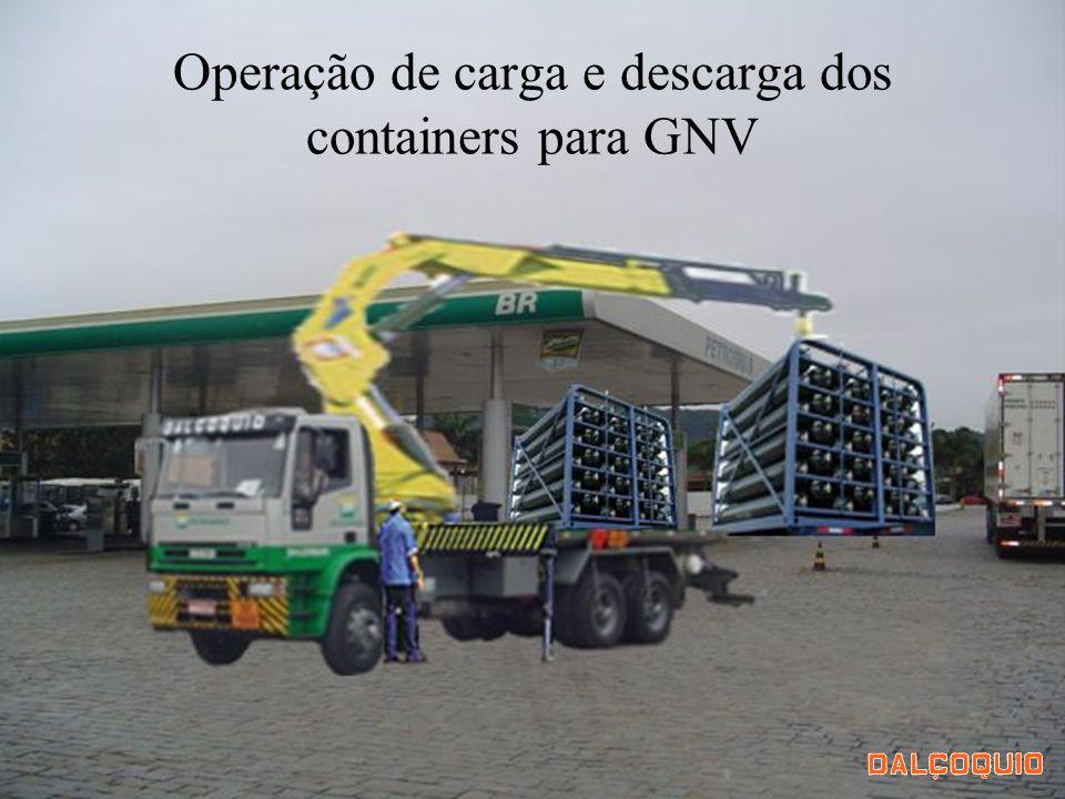 Operação de carga e descarga dos containers para GNV